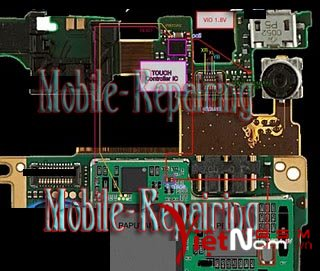Nokia x3-02 touch screen problem solution.jpg
